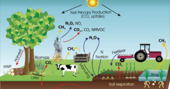 farm_emissions_sources-1024x651